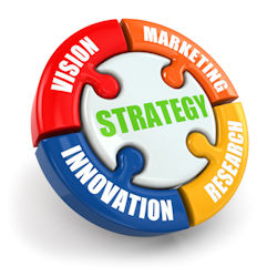marketing, marketing communications, marketing strategy, innovation