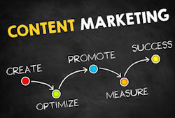 content marketing, marketing strategy, social media, social media marketing, video marketing, personalization